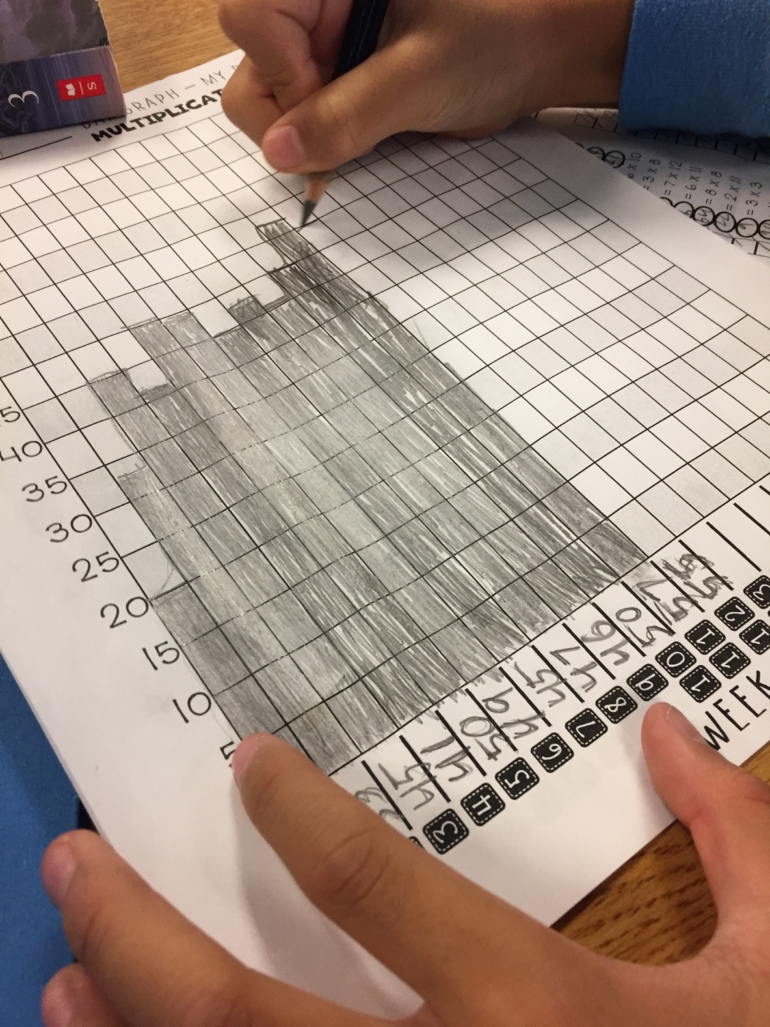 When combined with growth mindset, students learn their multiplication facts since they can see their progress.