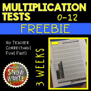 Multiplication facts tests for free